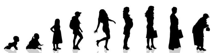 Erwachsenwerden: Symbolbild für Jugendstrafrecht